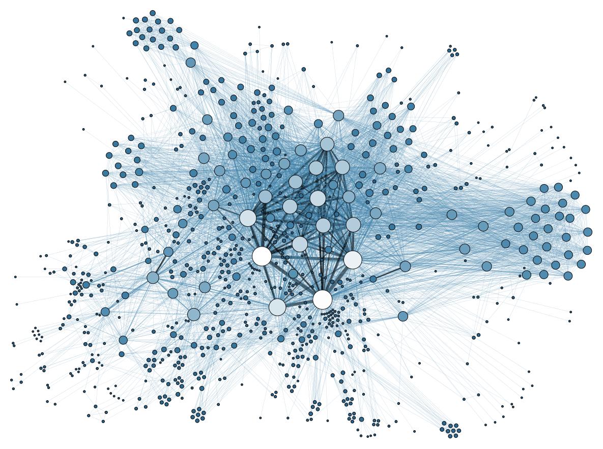 Big Data Persuasion