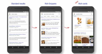 Sollten Onlineshops auf Google Rich Cards bauen?