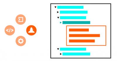 Web Components: Ist Shadow DOM die Rettung aus dem CSS-Wildwuchs?