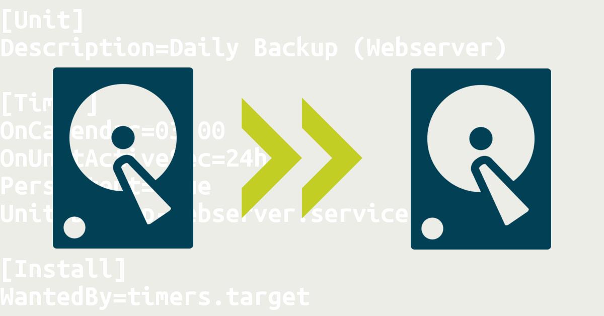 Backup mit systemd