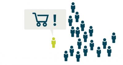Influencer-Marketing für Onlineshops
