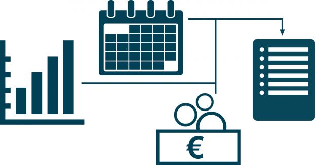Online-Marketing: Jahresplanung für Shopbetreiber