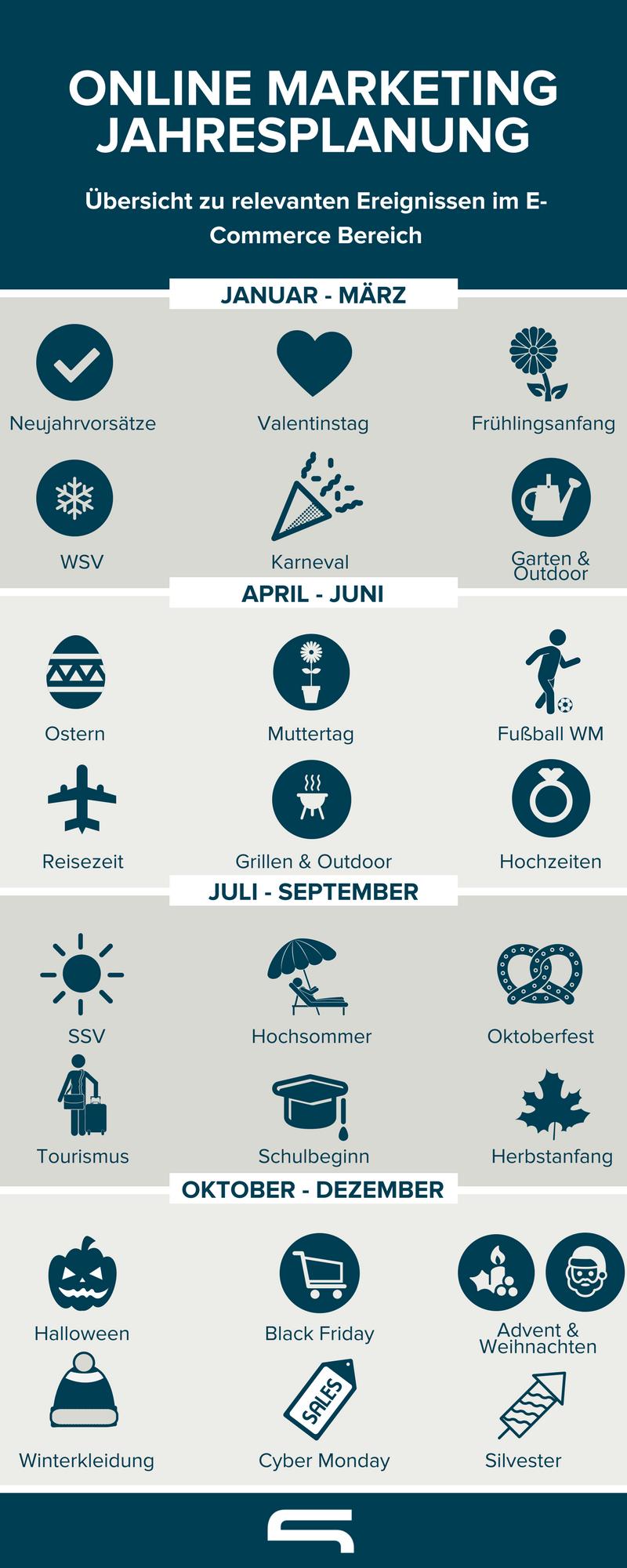 Online-Marketing: Jahresplanung für Shopbetreiber – Der Online-Marketing-Kalender