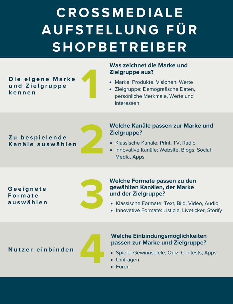 So geht's: Crossmediale Aufstellung für Shopbetreiber