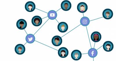 Social Media Marketing (SMM): Herausforderung und Chance für Shopbetreiber