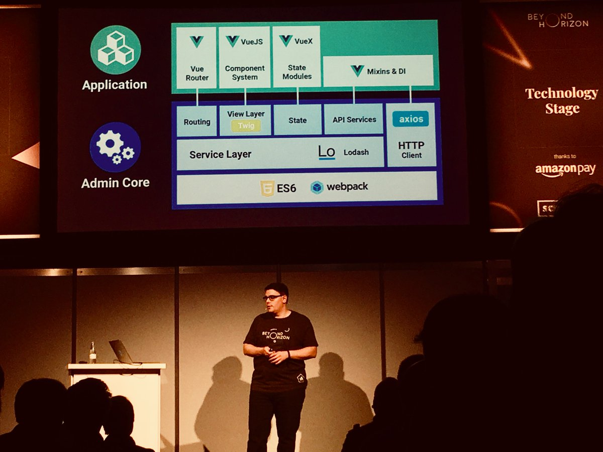 Shopware Community Day 2018