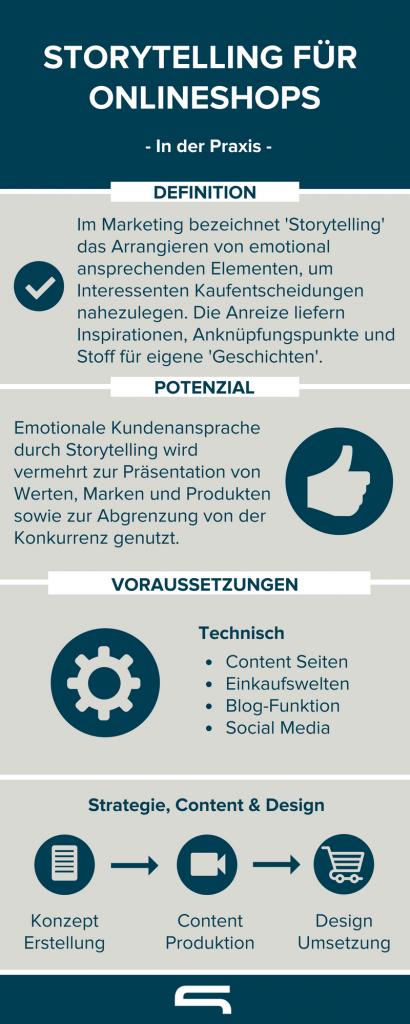 Storytelling für Onlineshops Infografik