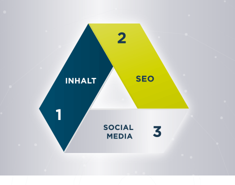 Social Media Marketing | Splendid Internet
