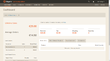 Screenshot Magento 2 Admin-Panel
